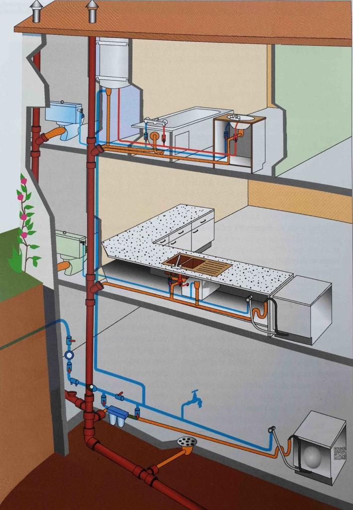 Installation réseau d'évacuation eaux usées plombier caen